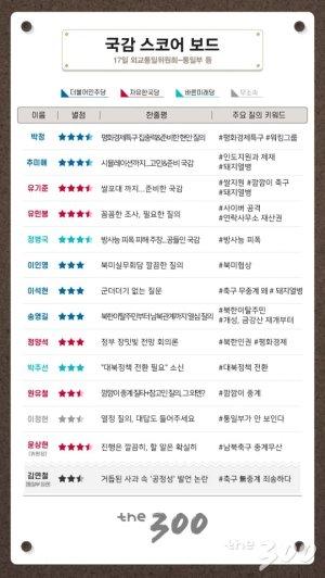 [300 스코어보드-외통위]막힌 남북관계, 쉽지 않은 차별화