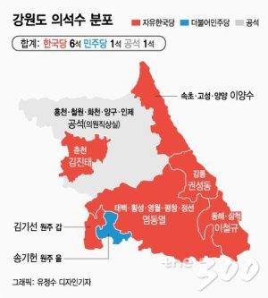 [2020판세]민주당은'하락세', 한국당은 '상승세'?