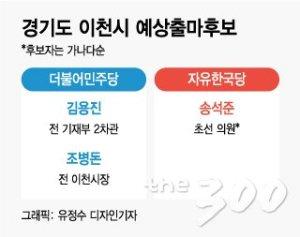 [2020격전지]'대변인 동기'가 이천에서 만났다
