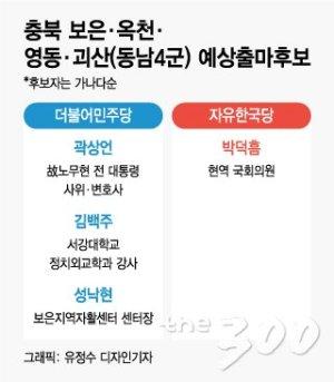 [2020격전지]노무현이냐 박근혜냐…대리전 양상의 충북 동남4군