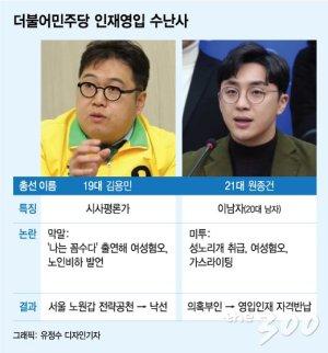 """""""김용민·김선현 이어 원종건""""…與 인재영입 수난사"""