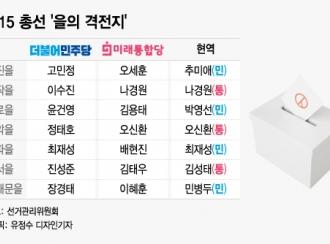 [4·15격전]서울 총선은 '乙의 전쟁'이다