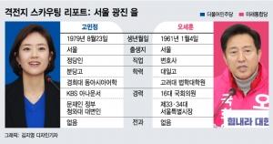 [서울 광진을]靑의 입과 野 잠룡의 대결, 승자는?