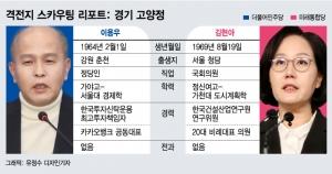[경기 고양정] '일산 부동산 벨트' 경제·부동산 전문가 격돌