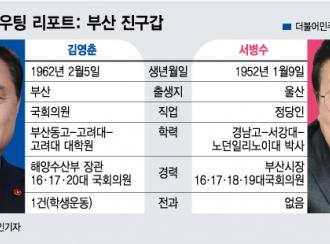 [4·15격전]김영춘vs서병수, 거물의 한판 外