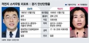 [경기 안산단원을]'친조국' 정치신인 vs 3선 '안산 며느리'
