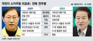 [전북 전주병]전주고 선후배 '리턴매치'…김성주