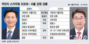 [강원 강릉]보수텃밭서 펼쳐진 '1與vs3野' 구도