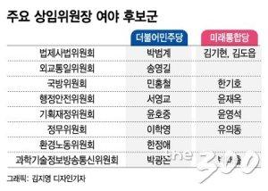 21대 국회 상임위원장 '왕좌의 게임'… 법사위원장 여야 유력 후보는?