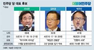막 오른 35일 與 당권 레이스...김·이·박 3인3색 '키워드'