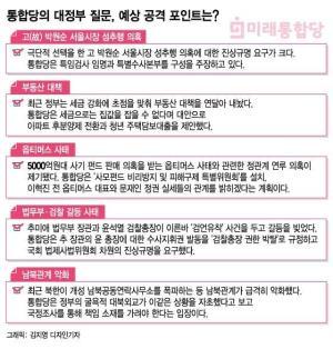 박원순·부동산·사모펀드… 통합당, '대정부 공세' 나선다