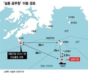 부유물타고 38km 이동?…여전한 '연평도 실종' 미스터리
