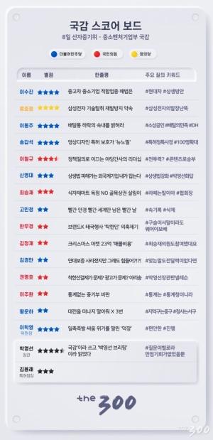 [300스코어보드-산자중기위]4선 관록 박영선…그리고 여인천하