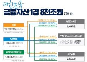 """'1.8경' 금융지도 펼친 이광재…""""증시 '5000p' 드라이브"""""""