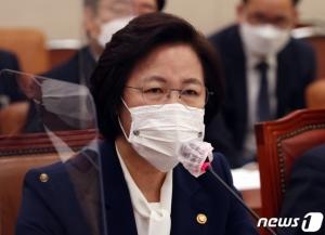 秋, 서울시장·대선 출마 부인