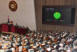 '뉴딜펀드' 소득 2억까지 세금 깎아준다…'9%' 분리과세
