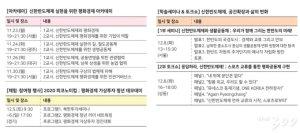 """""""평화경제 아이디어에 투자하세요""""…청년 데모데이 5~6일 개최"""