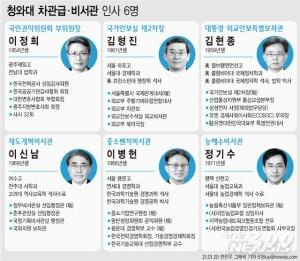 바이든 취임날 '미국통' 전면에…강경화·김현종 자리에 정의용·김형진