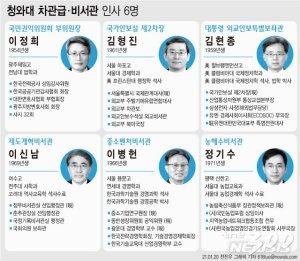 강경화 바꾼날 김현종도 교체…후임에 미국통 김형진