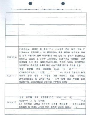 """""""우리 院에서 의원 전원 신상자료를""""…사찰도 '과거사 논란'"""
