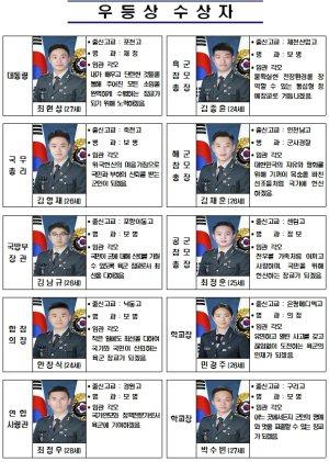 부사관→장교 다시 임관, 중학교 교사 출신도…육군3사 졸업