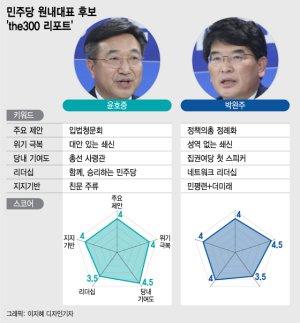 선거 D-3…윤호중 vs 박완주, 첫 토론회 '득점 포인트'는?