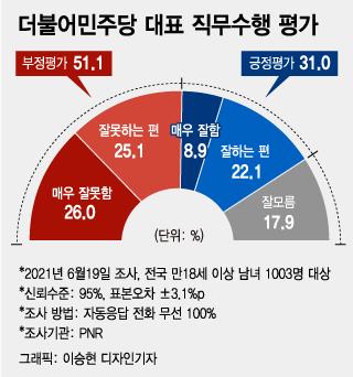 연판장과 소통장…與 송영길-野 이준석, 머리 싸맨 주말