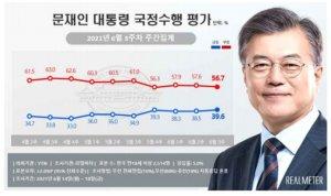 국민의힘 지지율 창당 후 최고 39.7%