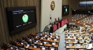 소득 하위 88%에 25만원씩…34.9조 2차 추경 국회 본회의 통과