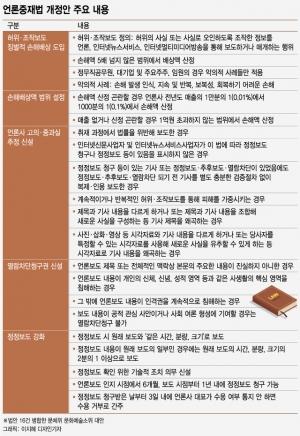 與, '언론법 개정' 野 반대에도 '강행' 수순… 8월 본회의 처리