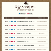 [300스코어보드-법사위]윤석열 부실수사 vs 이재명 배임…범인은?