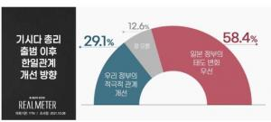 국민 58.4%