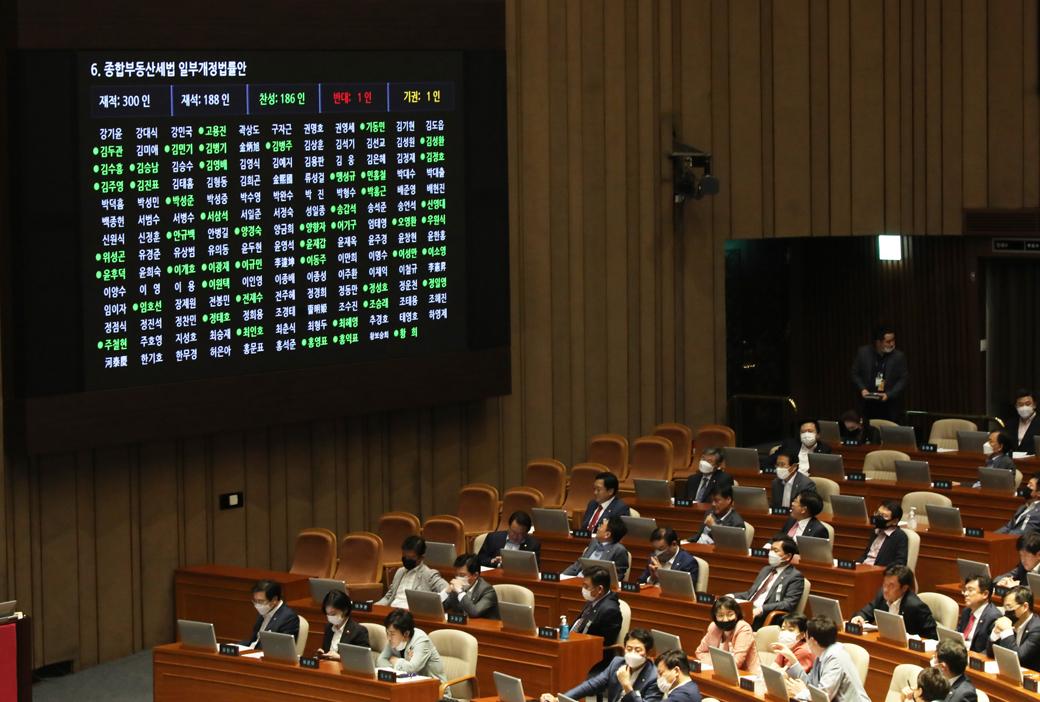 통합당 표결 불참, 국회 '부동산 3법' 통과