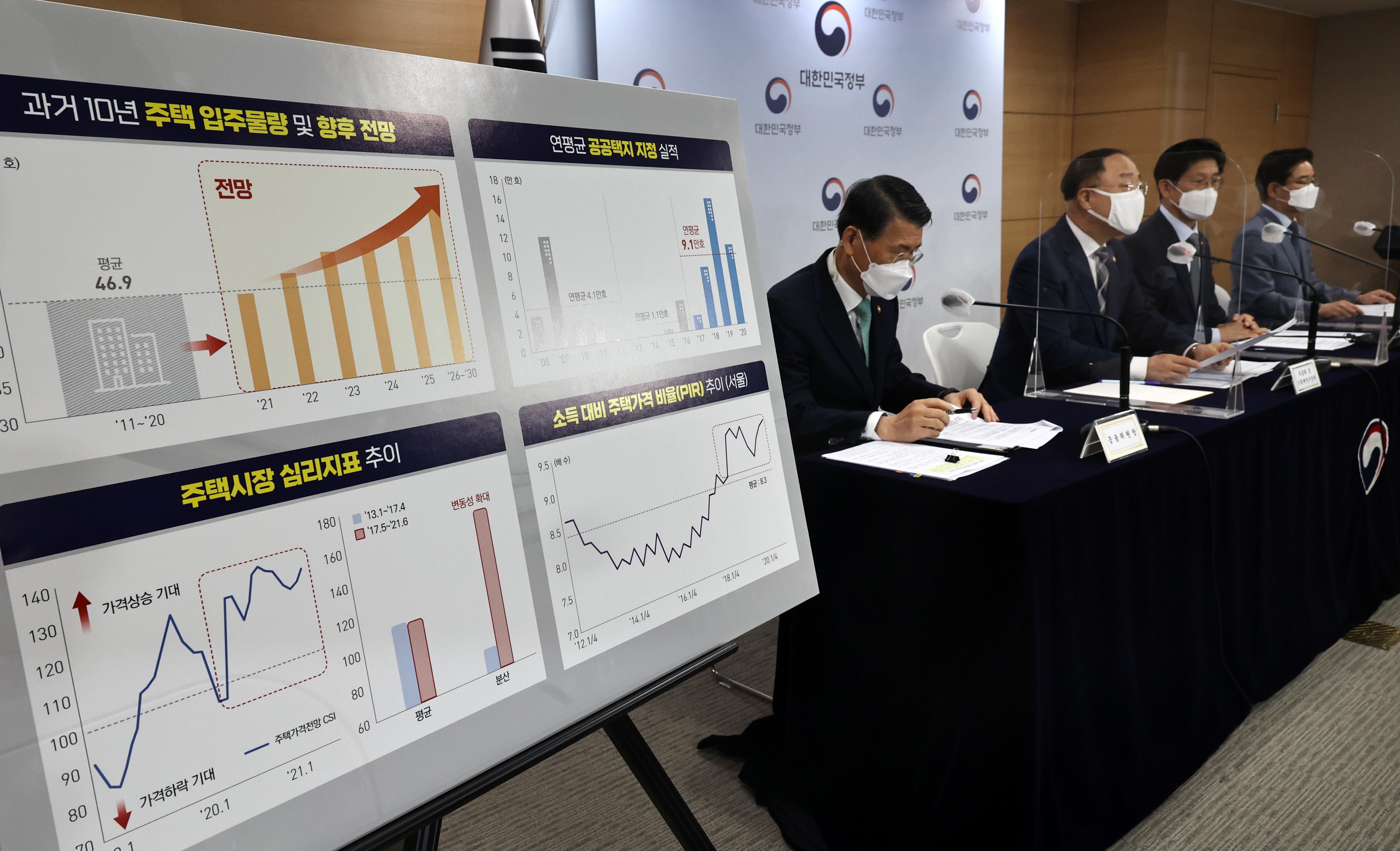 """홍남기 부총리 """"집값 상승송구…추격매수 자제해야"""""""