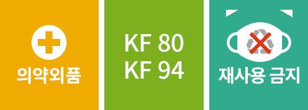의약외품, KF80 KF94, 재사용 금지